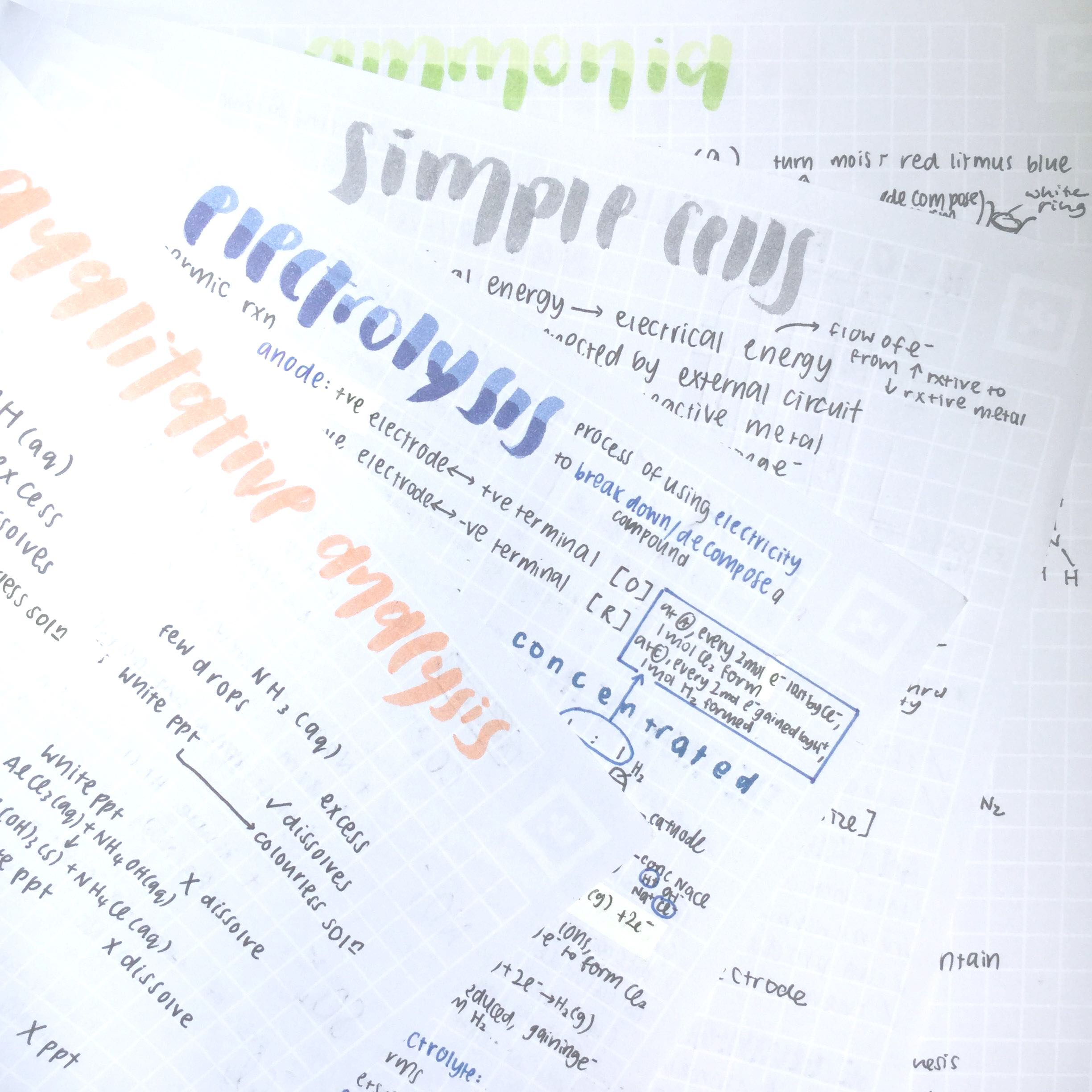 A Level Notes Chemistry