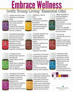 Young Living Essential Oils That Heals