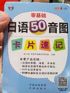 Hiragana flash card Japanese learn
