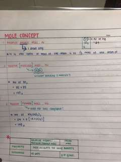 CHEM NOTES (( only mole concept ))