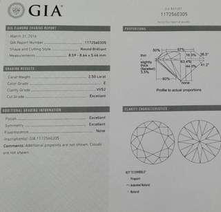 GIA2.5卡 完美鑽石💎E色價錢 D 色質素 女人專利😍