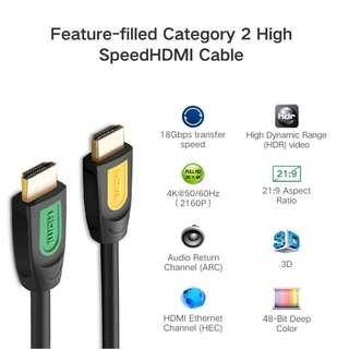 HDMI Ver. 2.0 4K HD Cable