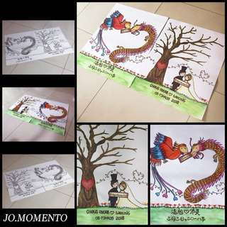 Customised Wedding Posters for guests thumbprints