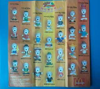 Mcdonald 28款Snoopy