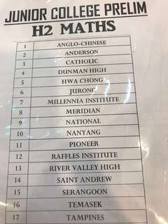 H2 MATH PRELIM PAPERS 2017