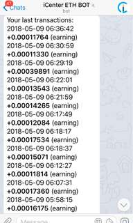 Start today earning from daily profit