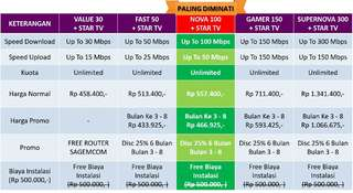 internet unlimited fiber optic termurah !!