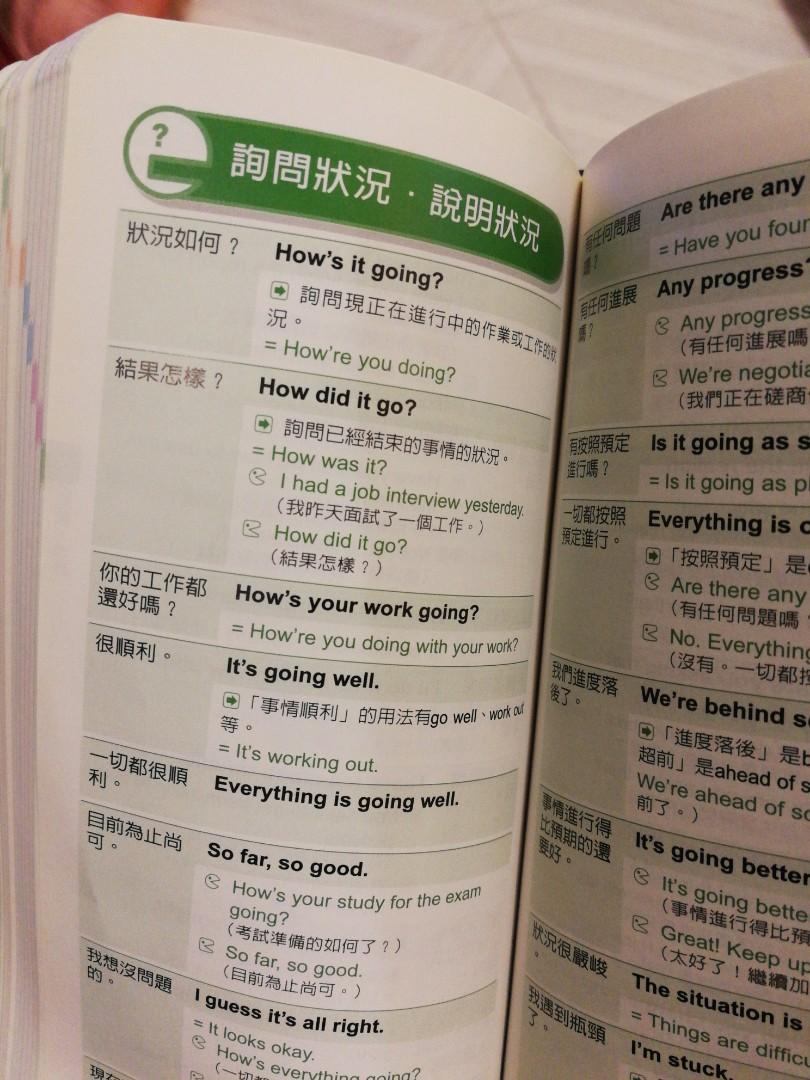 萬用英語會話即時辭典(隨身版)