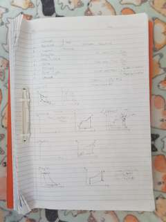 ME2121 Summarised Notes; Engineering Thermodynamics