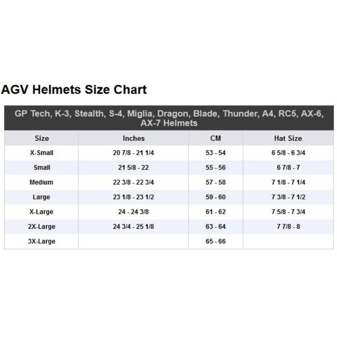 Agv K3 Size Medium Only 5 Continents Adult Full Face Motorbike Motorcycle Helmet D O T Approved Motorcycles Motorcycle Apparel On Carousell