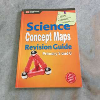 Science concept map revision guide