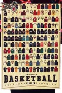 Sports Basketball Jerseys retro vintage kraft paper poster