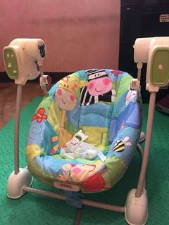 Fisher's price swing