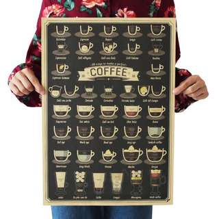 Coffee Menu Poster