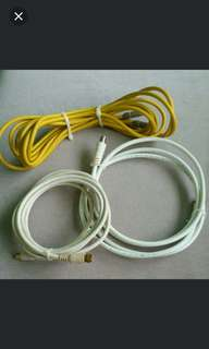 Coaxial/ Radio Frequency Cable