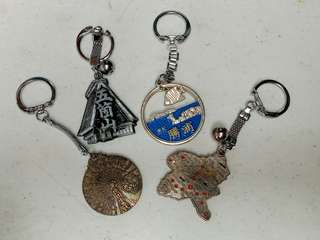 Keychain Collections