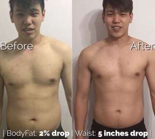 Body workout body goals training realistic