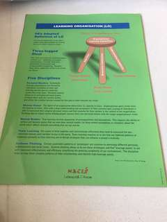 Learning organisations poster