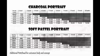 Charcoal and Soft Pastel Painting Portaits