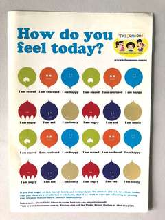 Stickers - Smiley Face Expressions