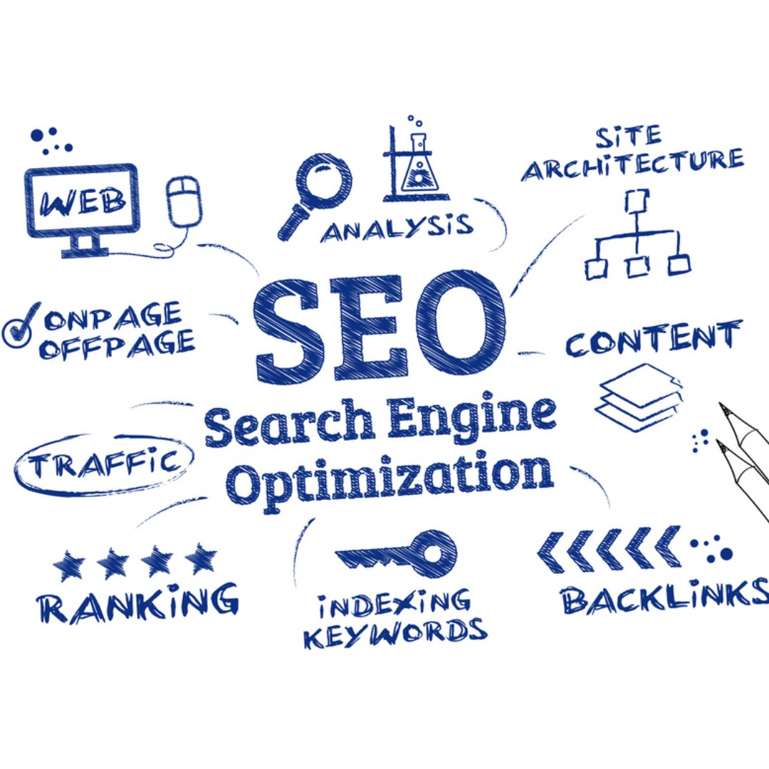 Complete SEO For Your Website