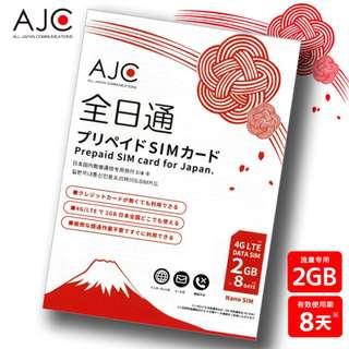 (日本直送)原裝正版AJC「全日通」8天2GB上網卡。