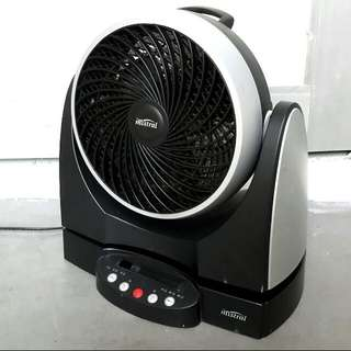 Mistral Power Fan (Expensive Model)