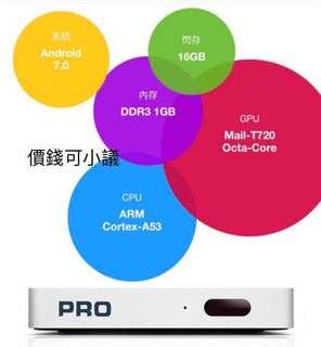 安博pro 100% real