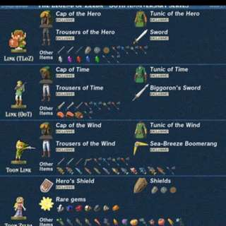 Nintendo Switch Zelda amiibo卡 (20心狼)