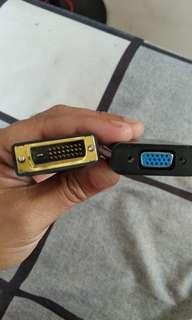 DVI轉VGA接頭