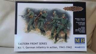 MB 二戰徳軍模型 1/35 每盒計