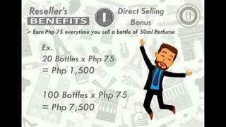 Be a reseller of branded inspired perfumes