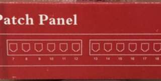 Brand new patch panel 24 channel cat 6