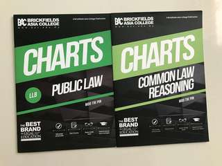 Charts for Punlic Law and Common Law Reasoning