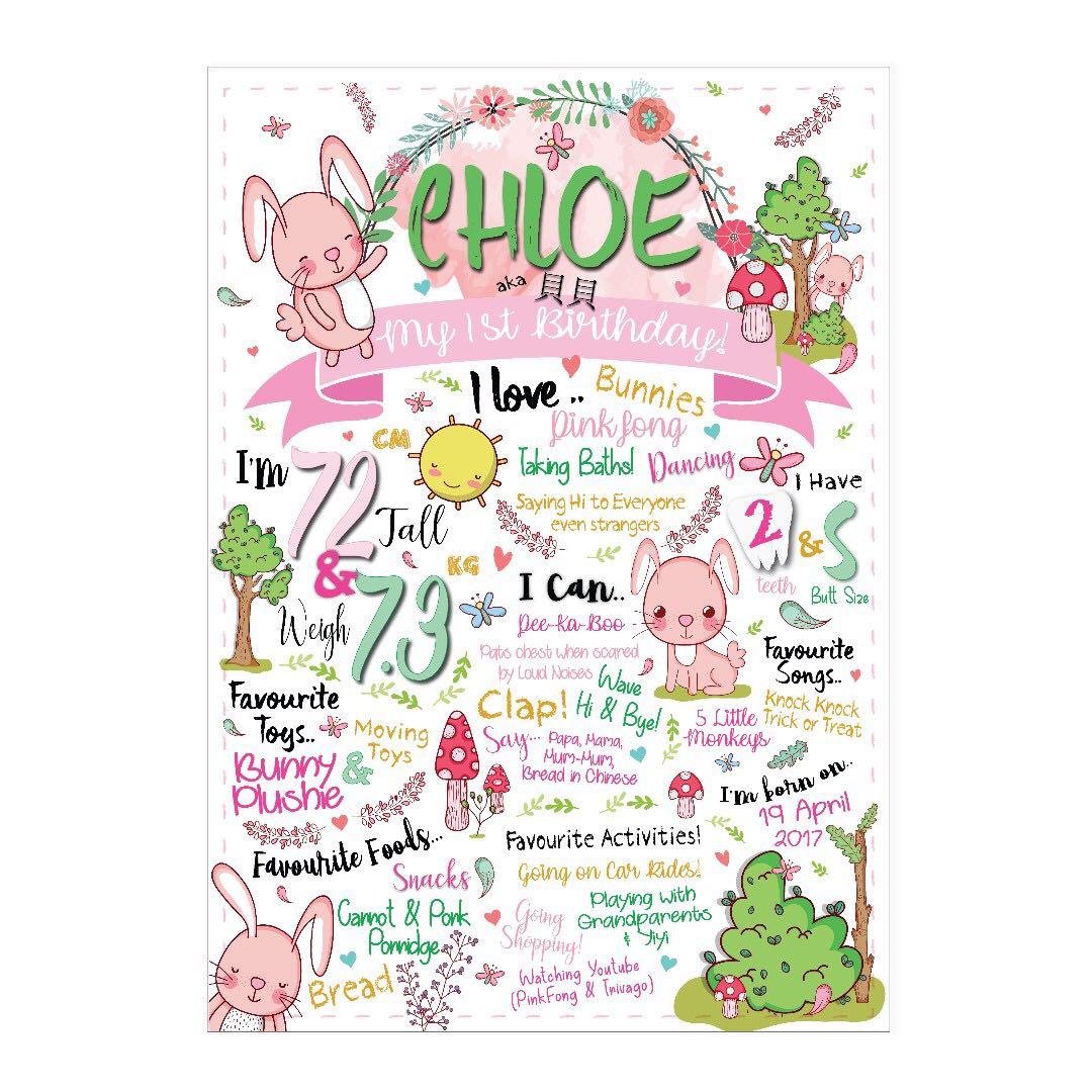 Customised Milestone Board/ 1st Birthday/ Invitations, Babies & Kids ...