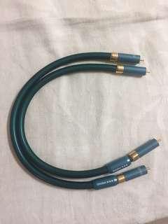 Ortofon RCA cable(0.5m)