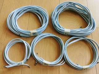 [5條不同長度喇叭散線] SUPRA speaker cable CLASSIC 2X2.5, Made in Sweden