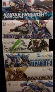 Dragon Momoko MG 1/100 Gundam