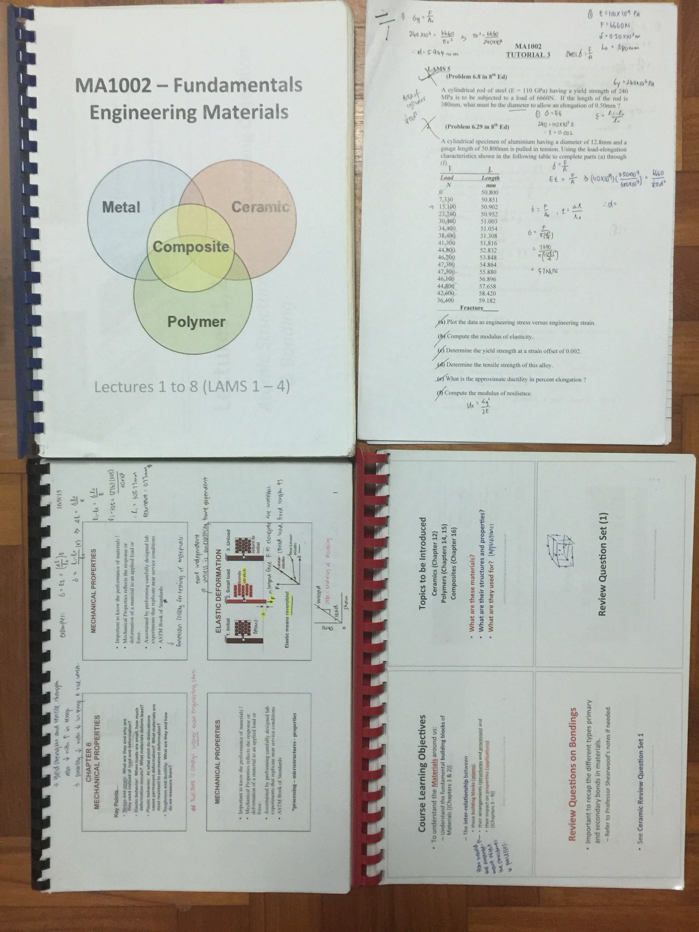 MA1002 Fundamental Engineering Materials Lecture Notes