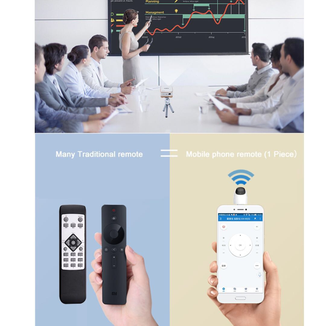 Zaza mobile phone Remote Control for TV/TV BOX/Projector /Air Conditioner  /DVD/ Fans without usb cable ,Intelligent Remoter For Iphone, android,