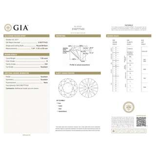 GIA 鑽石 1.50ct D VS2 EXEXEX None