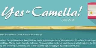 Camella Bignay Valenzuela