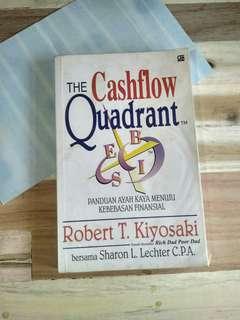 Buku Motivasi Bisnis Robert Kiyosaki