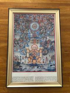 Tibet Luck and Fortune Painting (33 x 49cm)