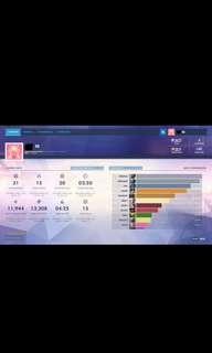 Overwatch Account Lvl 600 PC Version