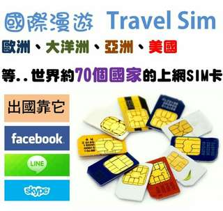 Data SIM Card unlimited data sim card