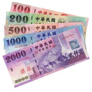 Taiwan dollar TWD
