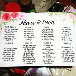 Table guest lists