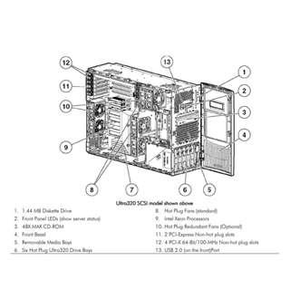 HP ProLiant ML370 G4 Server
