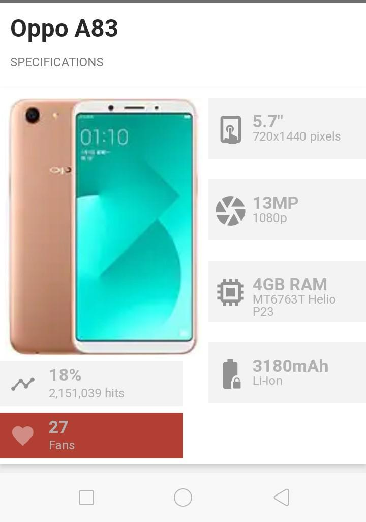 Oppo A83 on Carousell